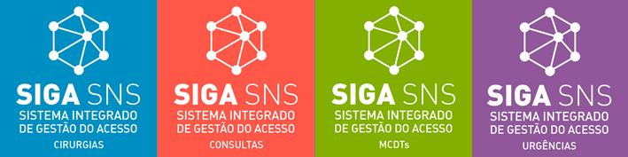 imagem do post do Sistema Integrado de Gestão do Acesso (SIGA)