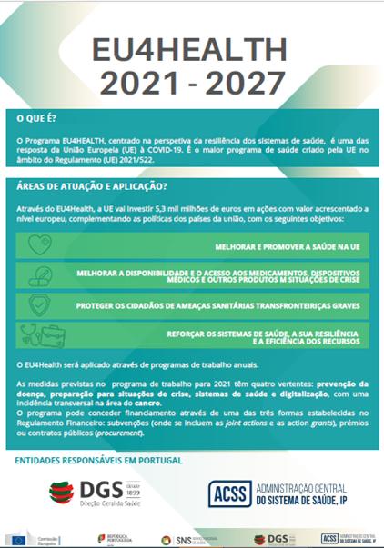 imagem do post do Programa EU4HEALTH